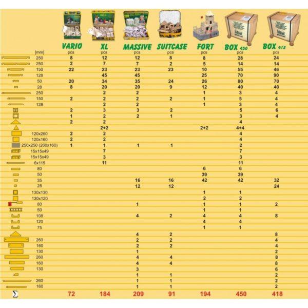 209 db-os rönkfa építőjáték - Vario Massive